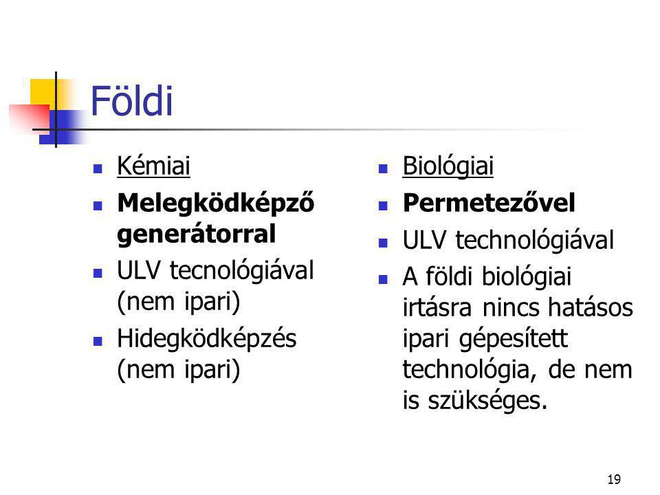 Földi Kémiai Melegködképző generátorral ULV tecnológiával (nem ipari)
