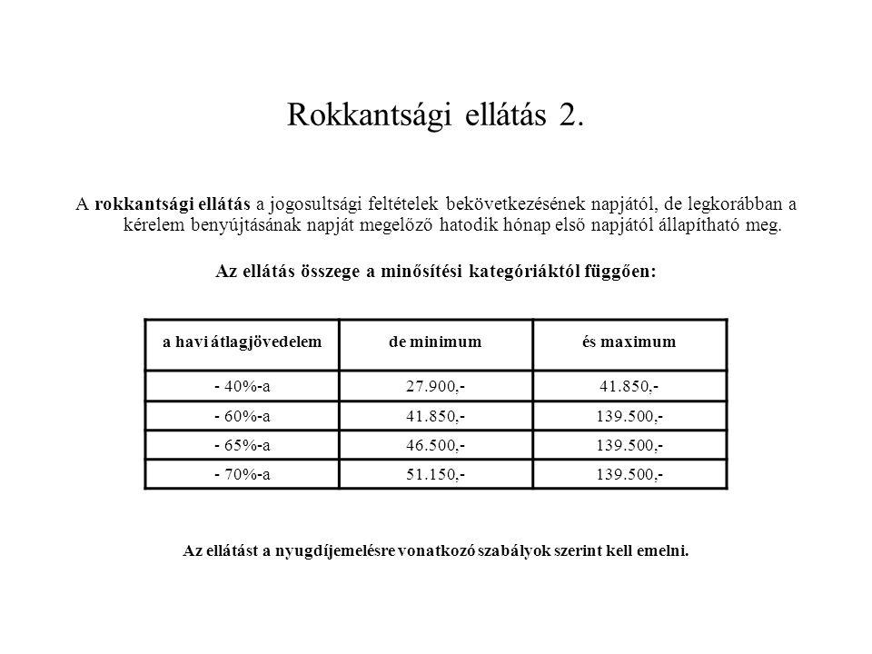 Az ellátás összege a minősítési kategóriáktól függően: