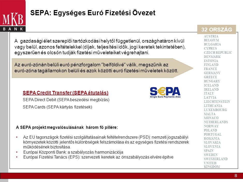 SEPA Credit Transfer (SEPA átutalás)