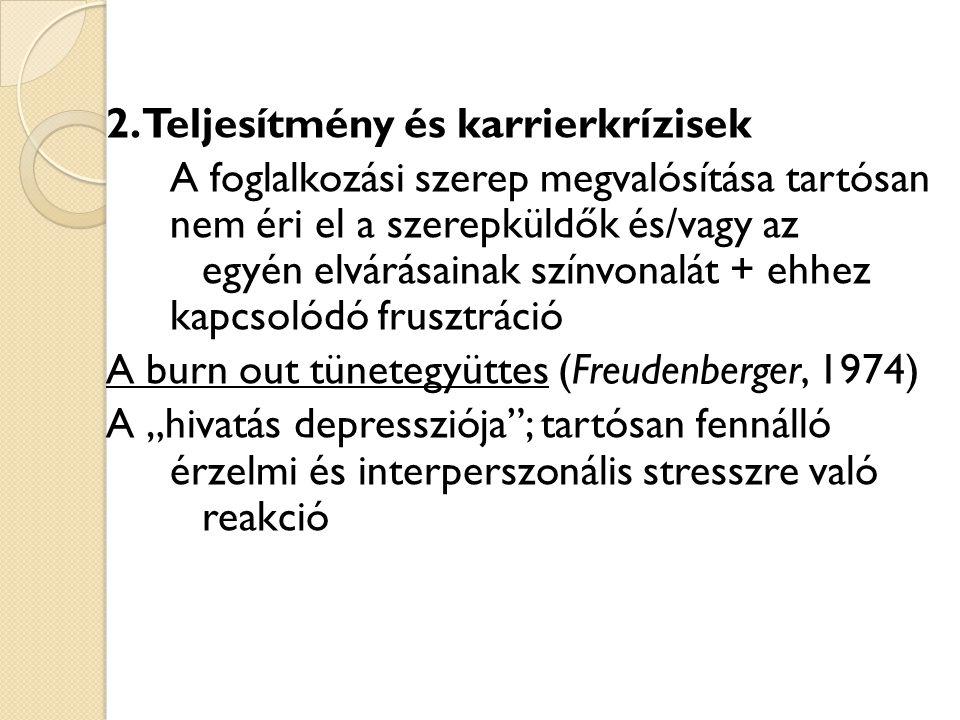 """2.Teljesítmény és karrierkrízisek A foglalkozási szerep megvalósítása tartósan nem éri el a szerepküldők és/vagy az egyén elvárásainak színvonalát + ehhez kapcsolódó frusztráció A burn out tünetegyüttes (Freudenberger, 1974) A """"hivatás depressziója ; tartósan fennálló érzelmi és interperszonális stresszre való reakció"""