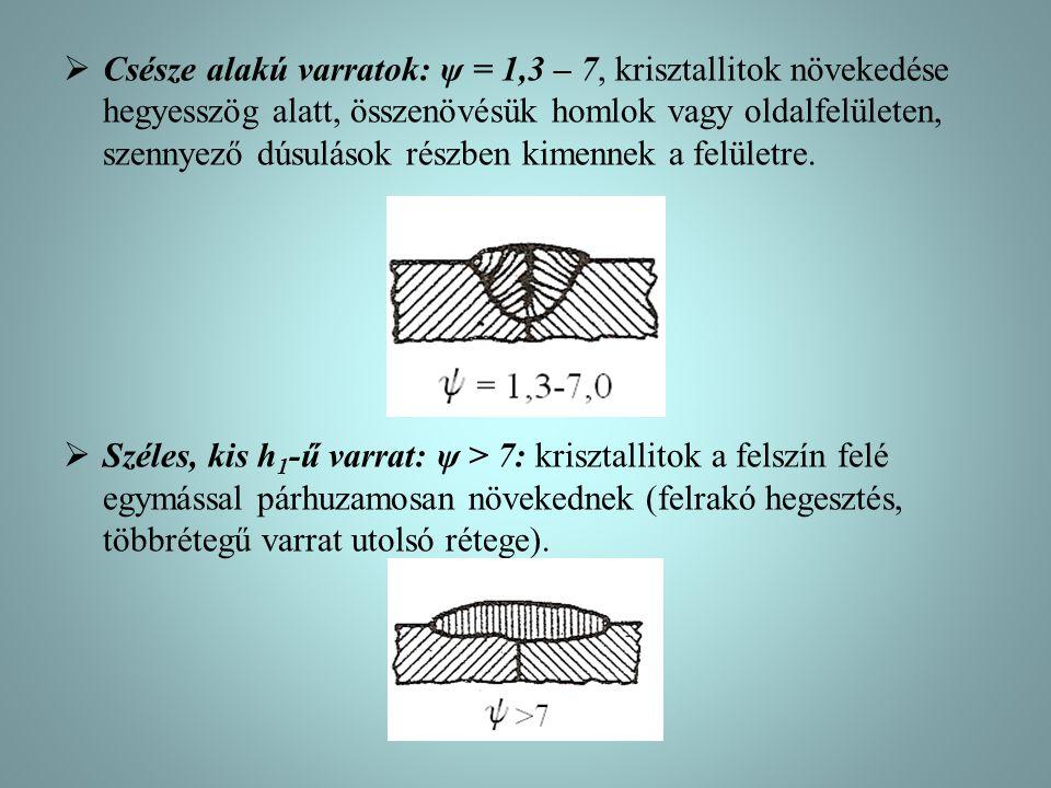 Csésze alakú varratok: ψ = 1,3 – 7, krisztallitok növekedése hegyesszög alatt, összenövésük homlok vagy oldalfelületen, szennyező dúsulások részben kimennek a felületre.