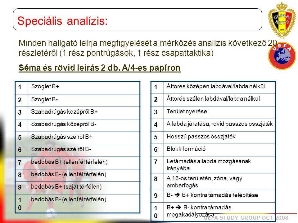 Speciális analízis: Minden hallgató leírja megfigyelését a mérkőzés analízis következő 20 részletéről (1 rész pontrúgások, 1 rész csapattaktika)