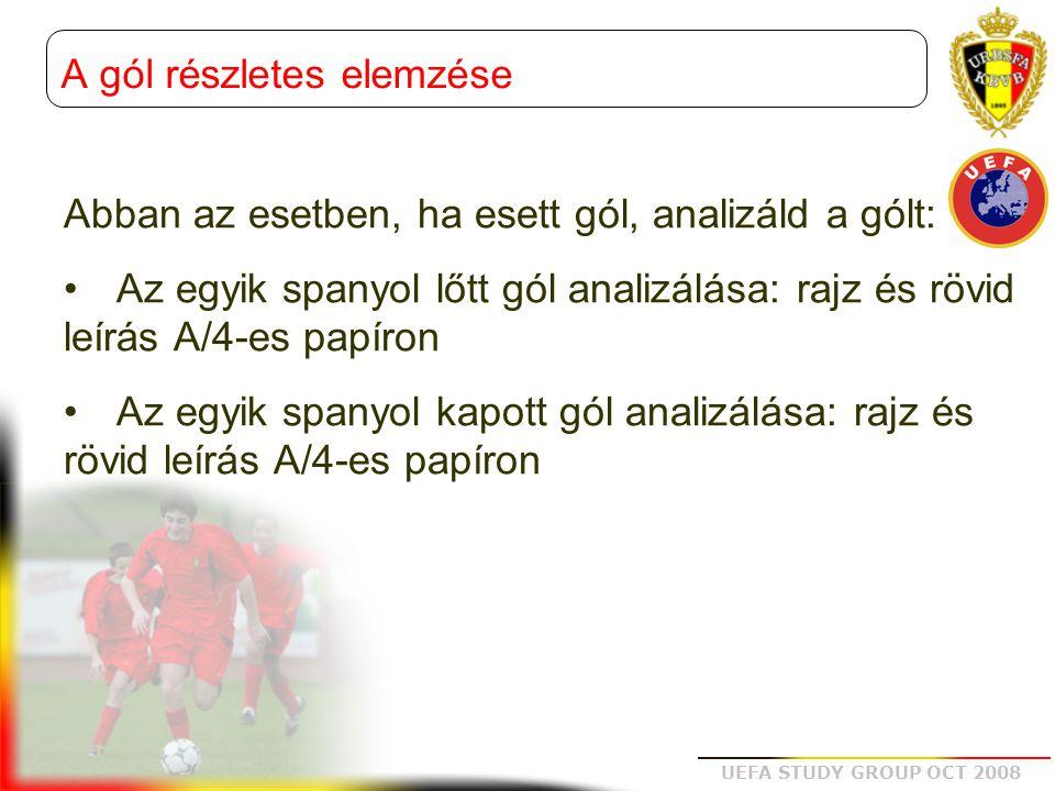 A gól részletes elemzése