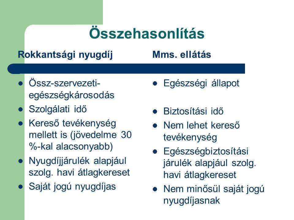 Összehasonlítás Rokkantsági nyugdíj Mms. ellátás