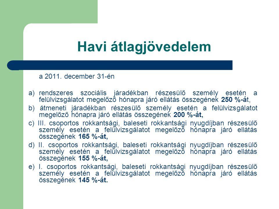 Havi átlagjövedelem a 2011. december 31-én