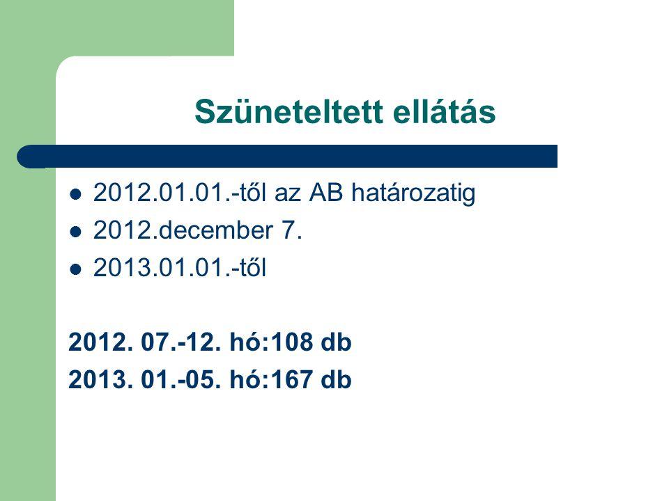 Szüneteltett ellátás 2012.01.01.-től az AB határozatig
