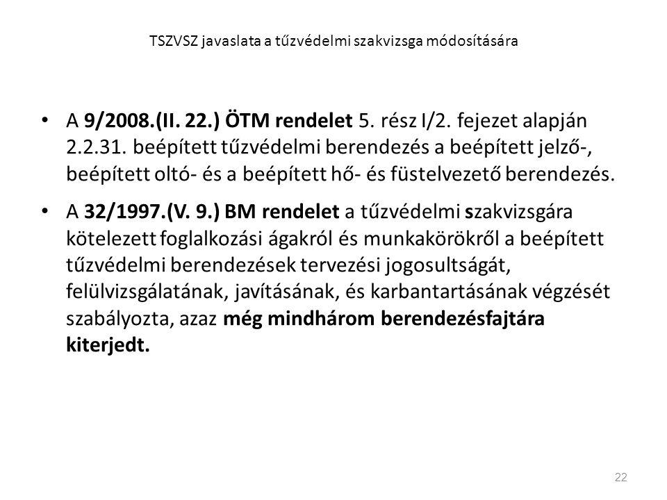 TSZVSZ javaslata a tűzvédelmi szakvizsga módosítására