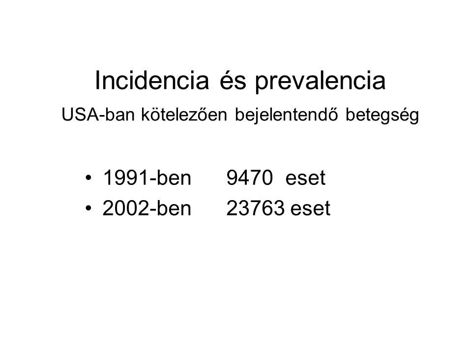 Incidencia és prevalencia USA-ban kötelezően bejelentendő betegség