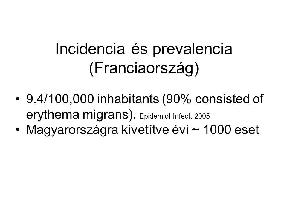 Incidencia és prevalencia (Franciaország)
