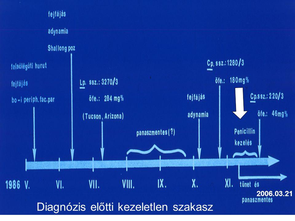 Diagnózis előtti kezeletlen szakasz