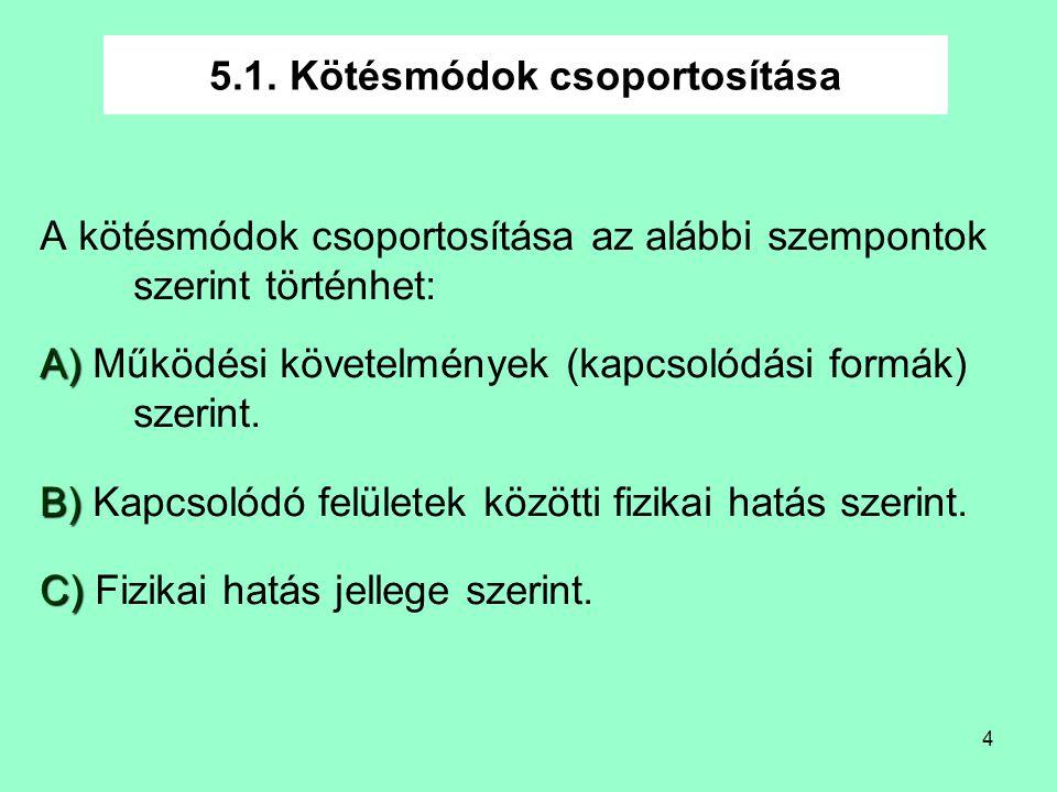 5.1. Kötésmódok csoportosítása