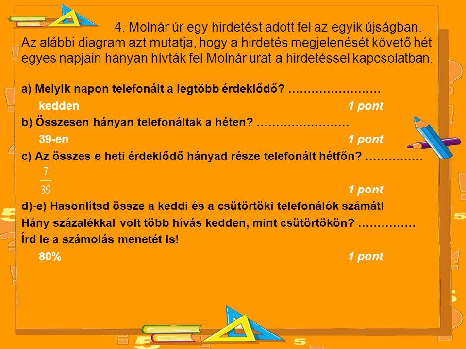 4. Molnár úr egy hirdetést adott fel az egyik újságban