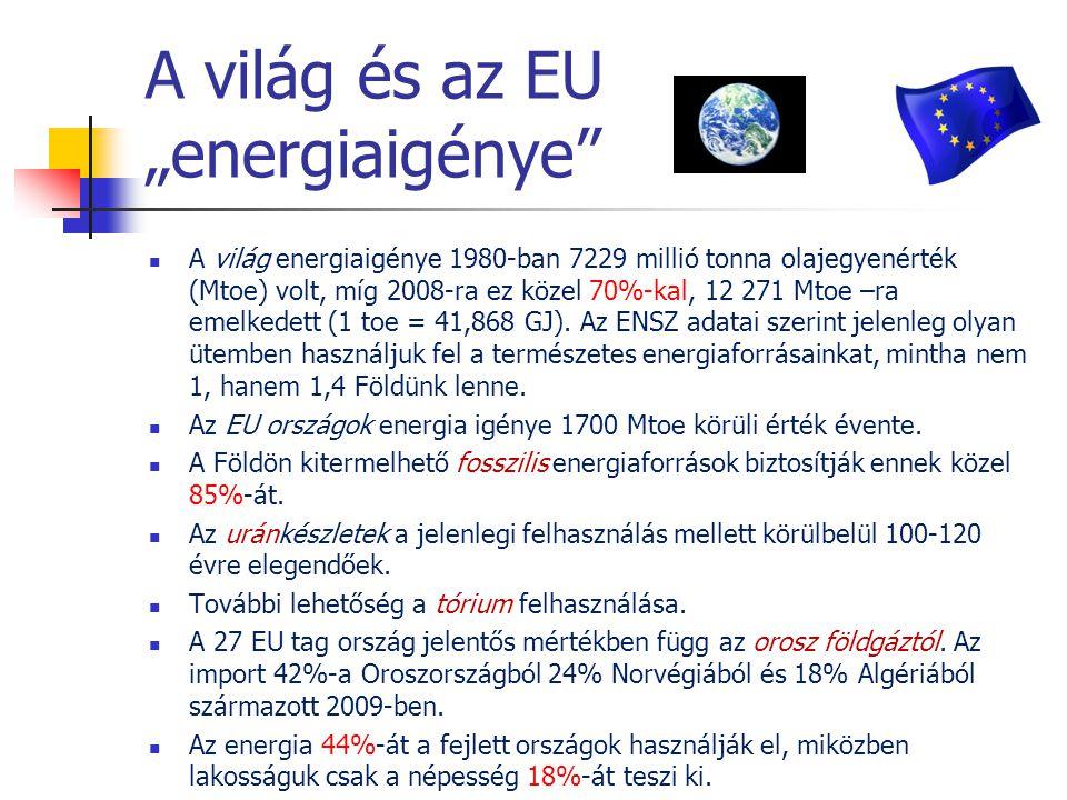 """A világ és az EU """"energiaigénye"""