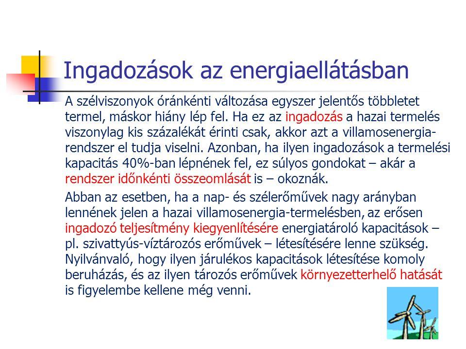 Ingadozások az energiaellátásban