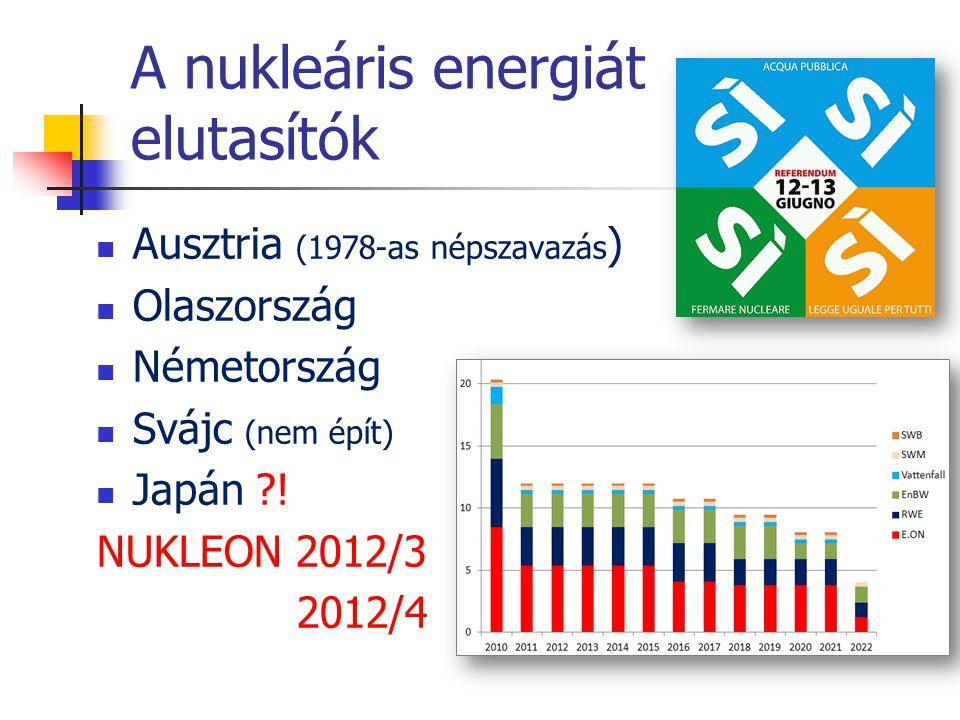 A nukleáris energiát elutasítók