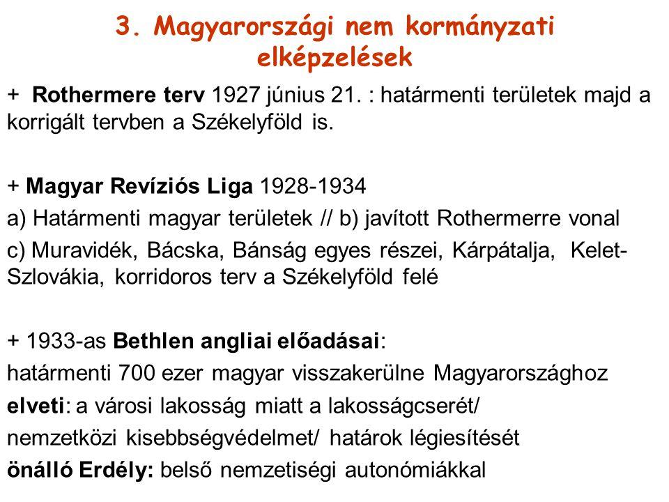 3. Magyarországi nem kormányzati elképzelések