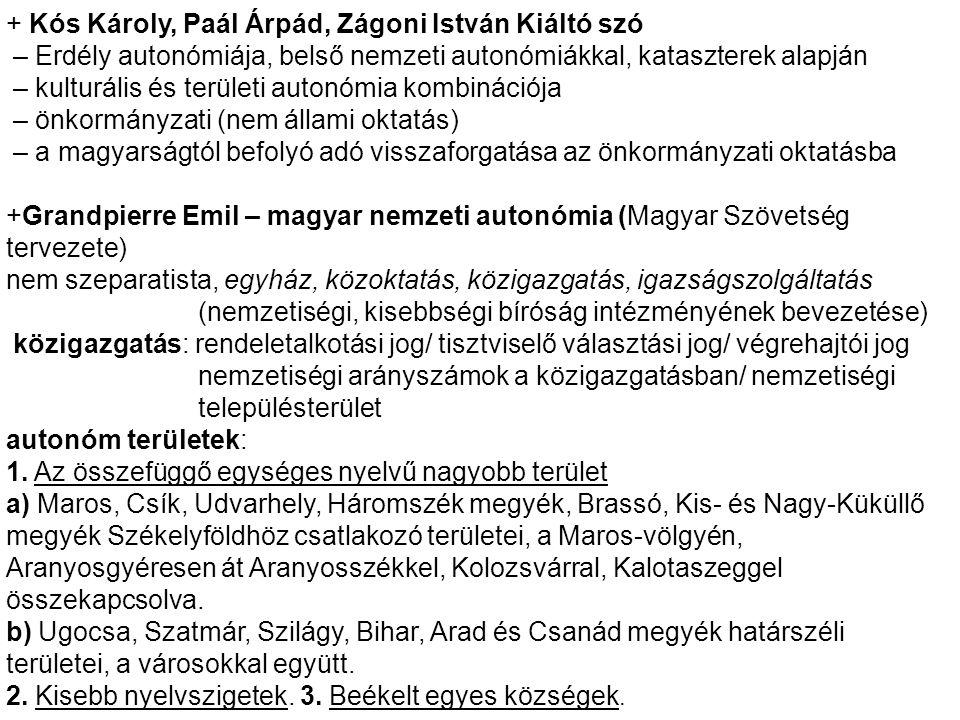 + Kós Károly, Paál Árpád, Zágoni István Kiáltó szó