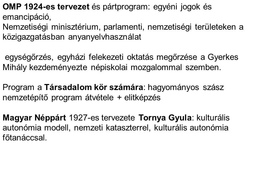 OMP 1924-es tervezet és pártprogram: egyéni jogok és emancipáció,