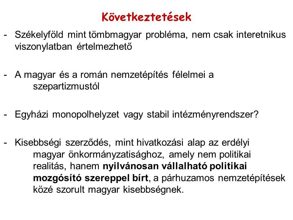 Következtetések Székelyföld mint tömbmagyar probléma, nem csak interetnikus viszonylatban értelmezhető.