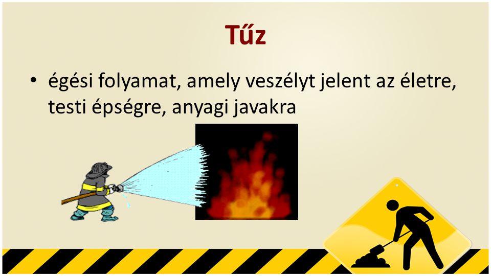 Tűz égési folyamat, amely veszélyt jelent az életre, testi épségre, anyagi javakra
