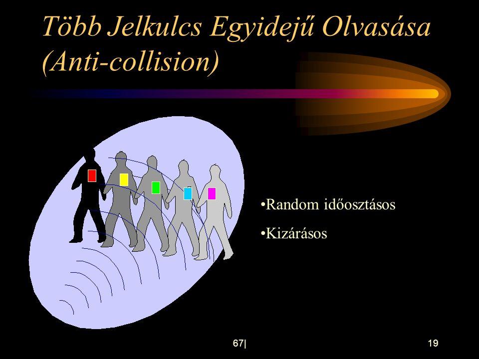 Több Jelkulcs Egyidejű Olvasása (Anti-collision)