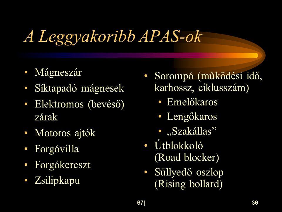 A Leggyakoribb APAS-ok