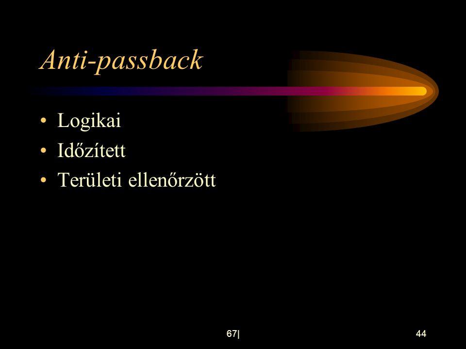Anti-passback Logikai Időzített Területi ellenőrzött 67|