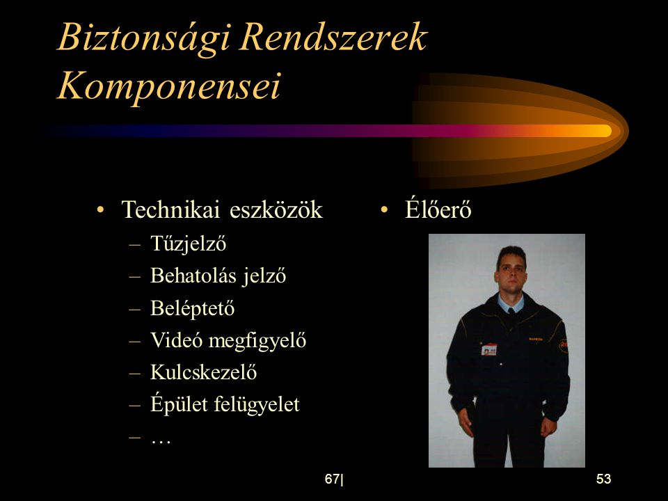 Biztonsági Rendszerek Komponensei