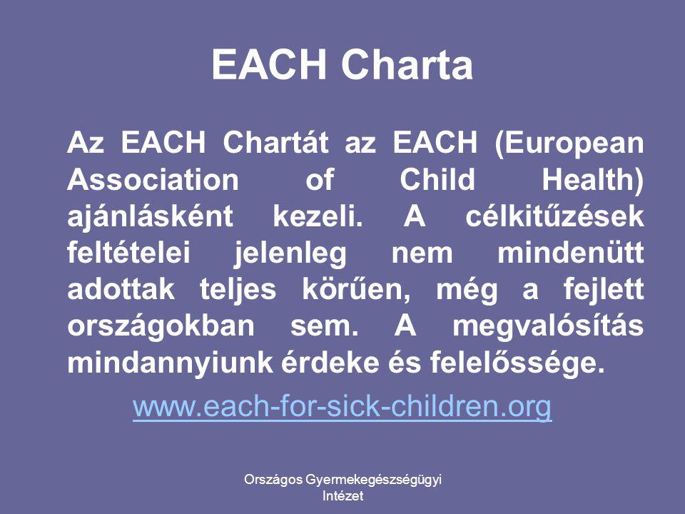 Országos Gyermekegészségügyi Intézet