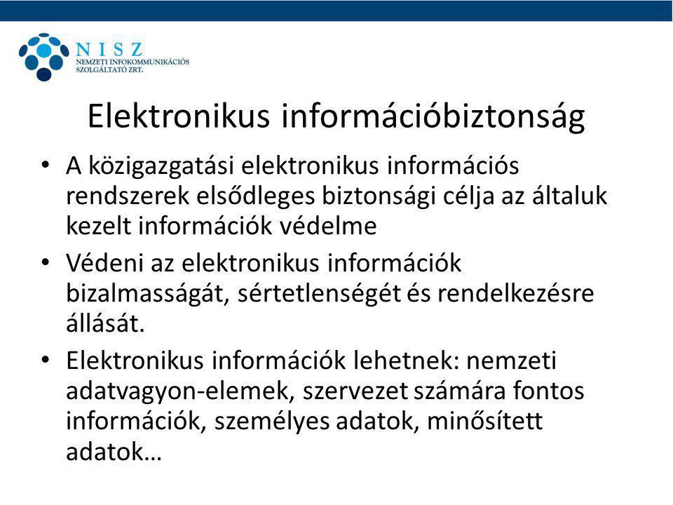 Elektronikus információbiztonság