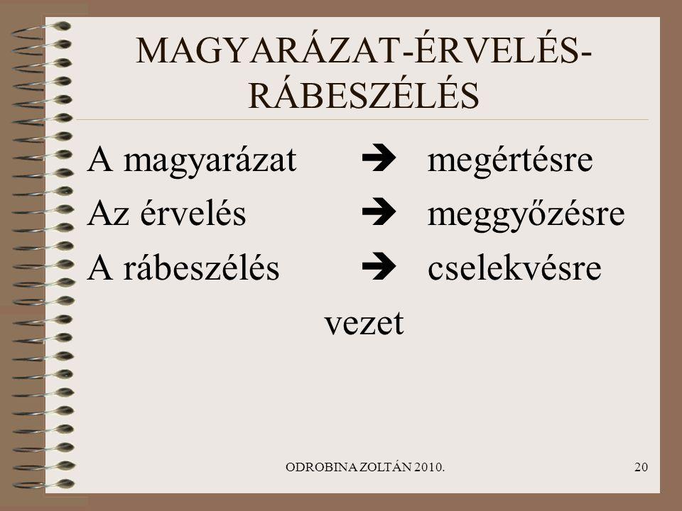 MAGYARÁZAT-ÉRVELÉS-RÁBESZÉLÉS