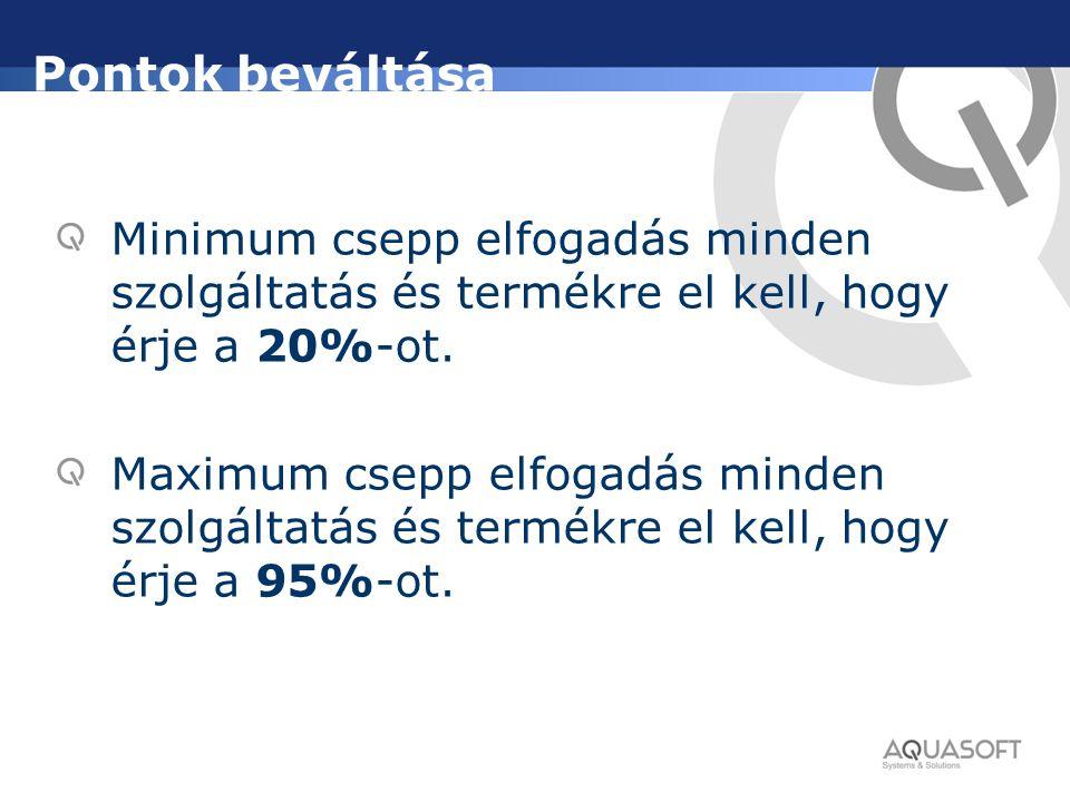 Pontok beváltása Minimum csepp elfogadás minden szolgáltatás és termékre el kell, hogy érje a 20%-ot.