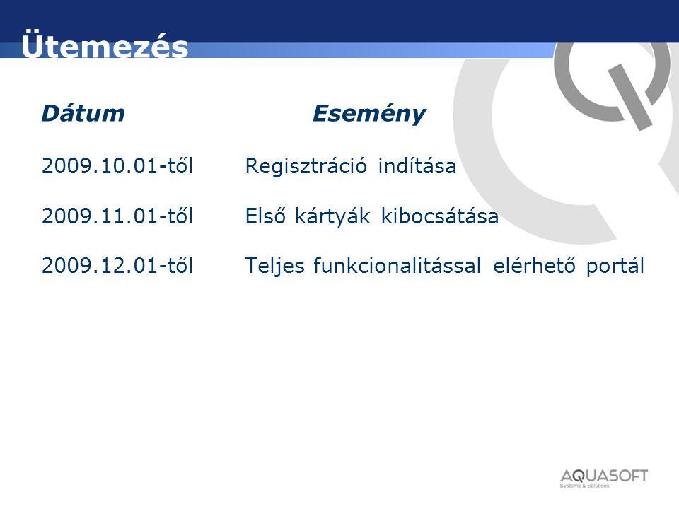 Ütemezés Dátum Esemény 2009.10.01-től Regisztráció indítása