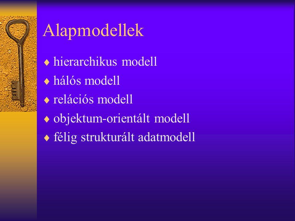 Alapmodellek hierarchikus modell hálós modell relációs modell
