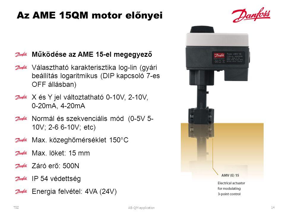 Az AME 15QM motor előnyei Működése az AME 15-el megegyező