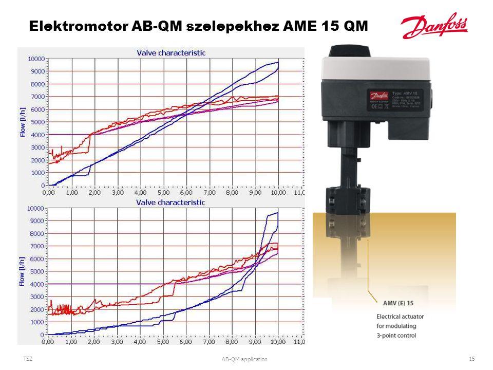 Elektromotor AB-QM szelepekhez AME 15 QM