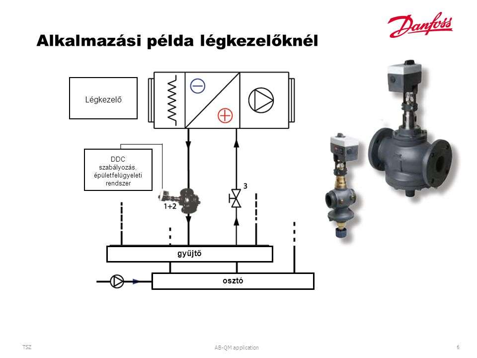 DDC szabályozás, épületfelügyeleti rendszer