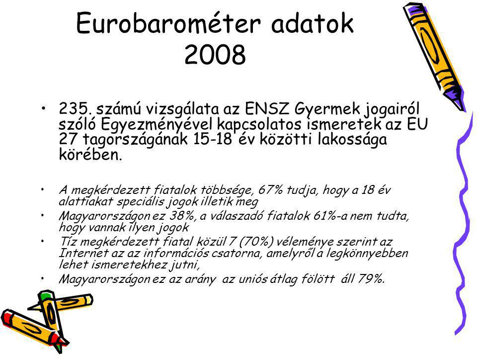 Eurobarométer adatok 2008