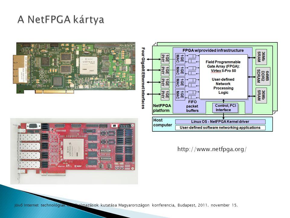 A NetFPGA kártya http://www.netfpga.org/