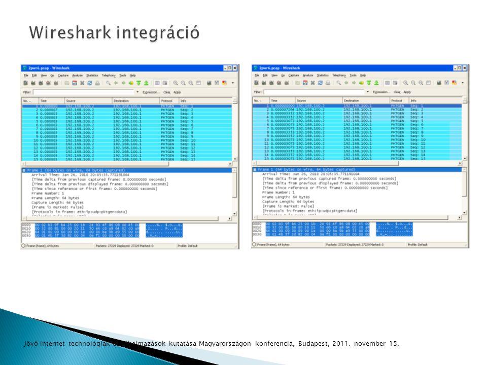Wireshark integráció Jövő Internet technológiák és alkalmazások kutatása Magyarországon konferencia, Budapest, 2011.