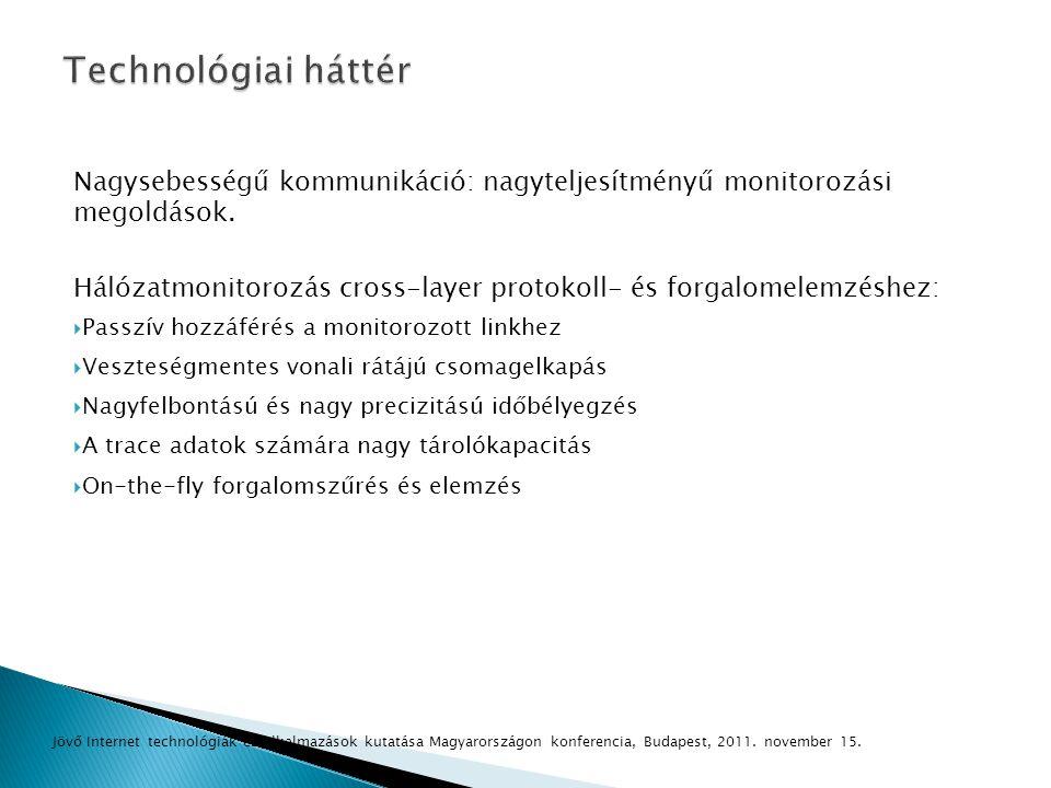 Technológiai háttér Nagysebességű kommunikáció: nagyteljesítményű monitorozási megoldások.