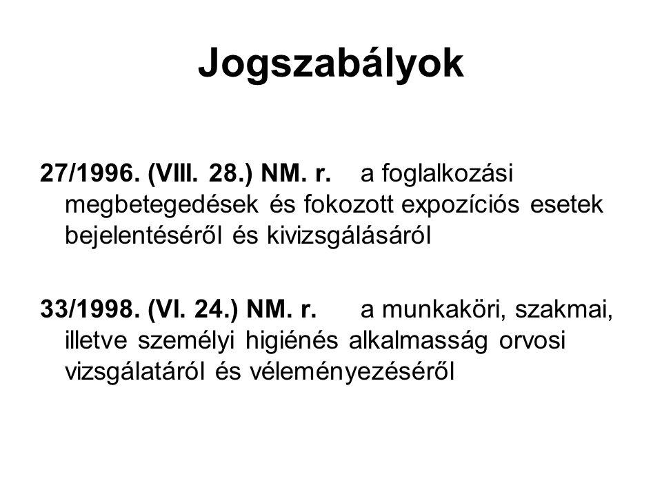 Jogszabályok 27/1996. (VIII. 28.) NM. r. a foglalkozási megbetegedések és fokozott expozíciós esetek bejelentéséről és kivizsgálásáról.
