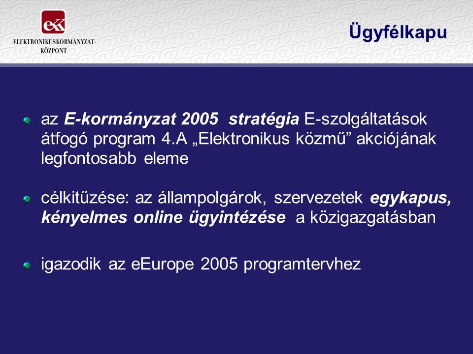 """Ügyfélkapu az E-kormányzat 2005 stratégia E-szolgáltatások átfogó program 4.A """"Elektronikus közmű akciójának legfontosabb eleme."""