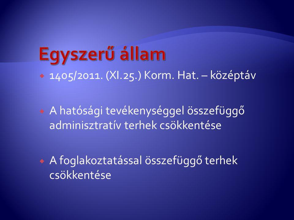 Egyszerű állam 1405/2011. (XI.25.) Korm. Hat. – középtáv