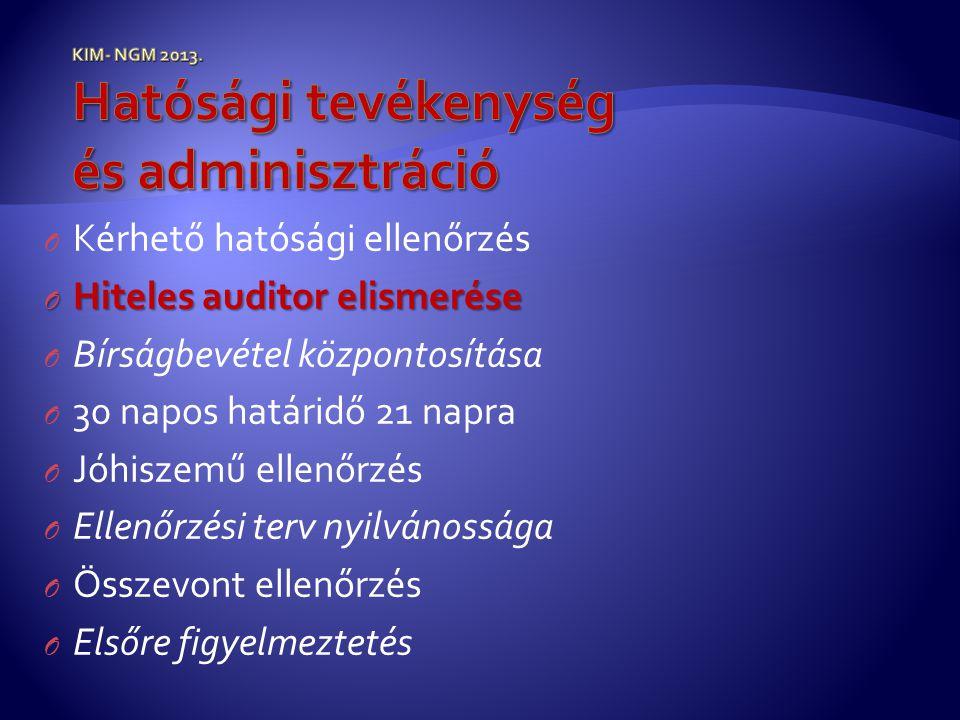 KIM- NGM 2013. Hatósági tevékenység és adminisztráció