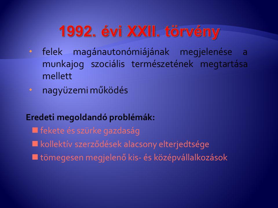 1992. évi XXII. törvény felek magánautonómiájának megjelenése a munkajog szociális természetének megtartása mellett.