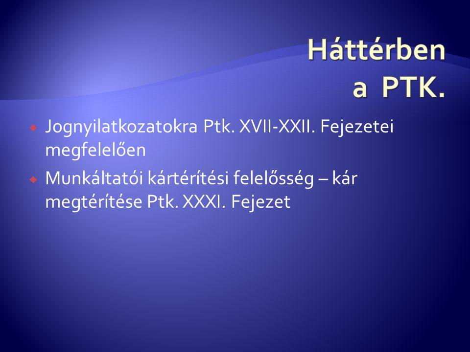 Háttérben a PTK. Jognyilatkozatokra Ptk. XVII-XXII.