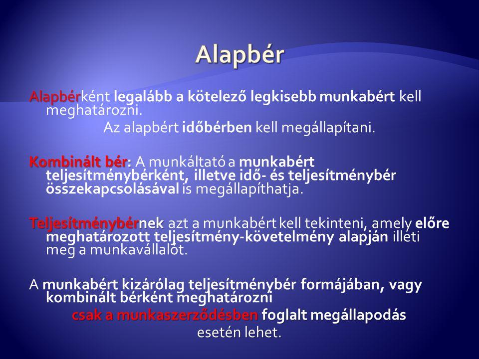 Alapbér