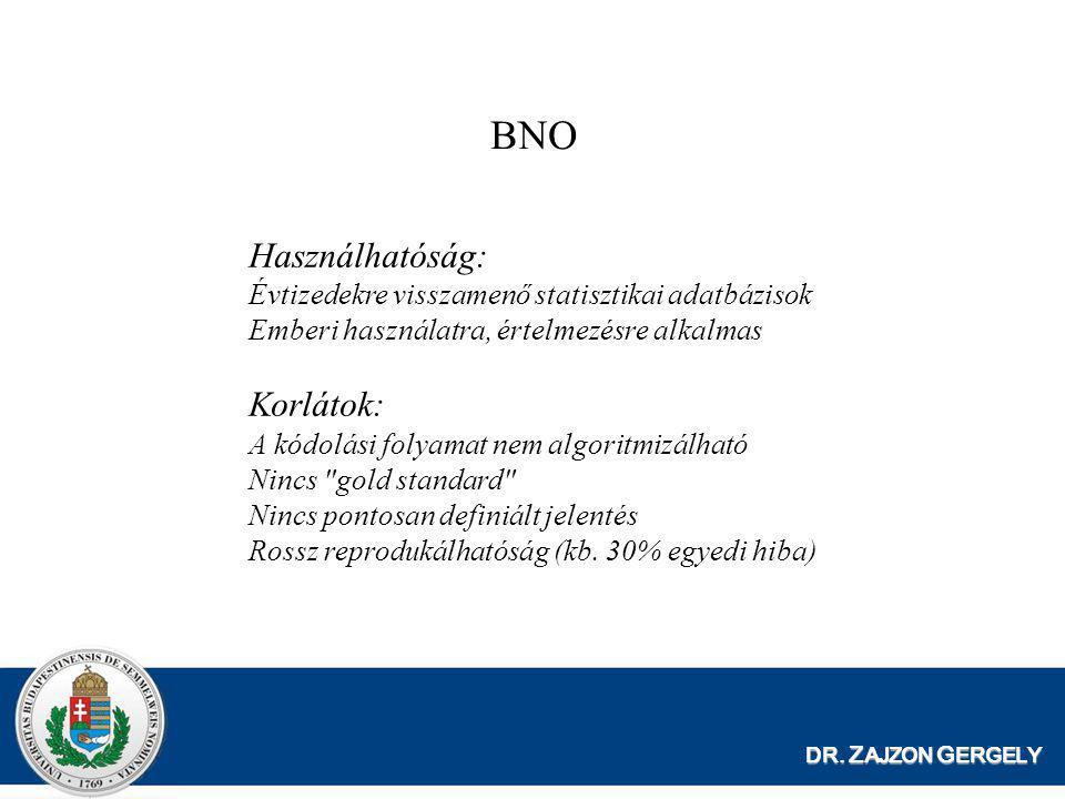 BNO Használhatóság: Korlátok: