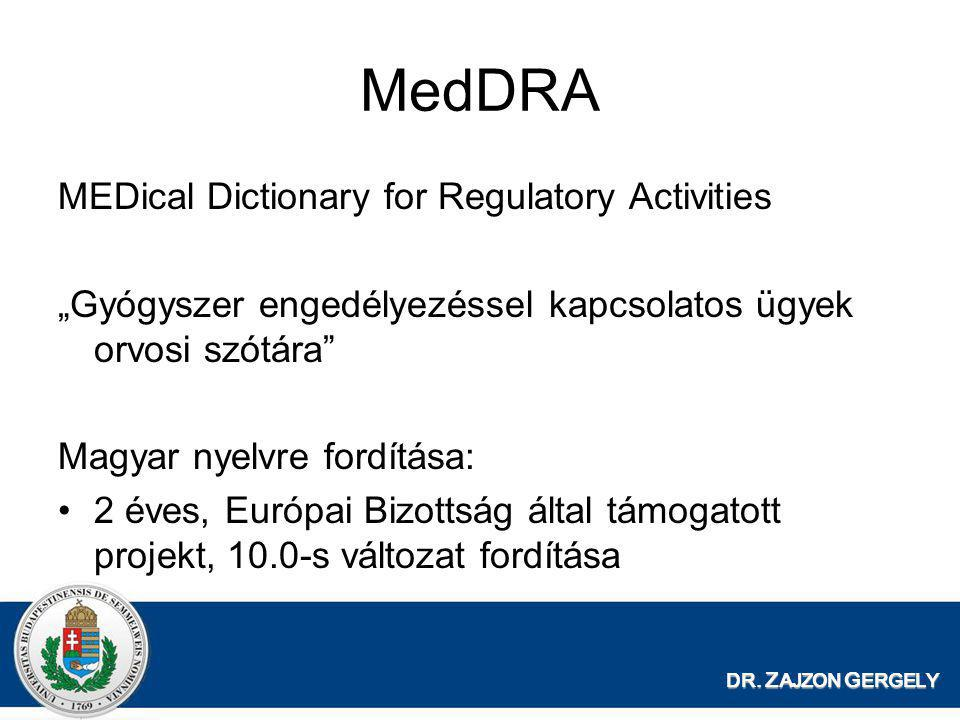 MedDRA MEDical Dictionary for Regulatory Activities